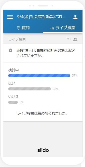slidoの投票結果画面